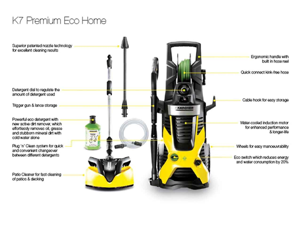 karcher k7 premium eco 240v home pressure washer 160 bar. Black Bedroom Furniture Sets. Home Design Ideas